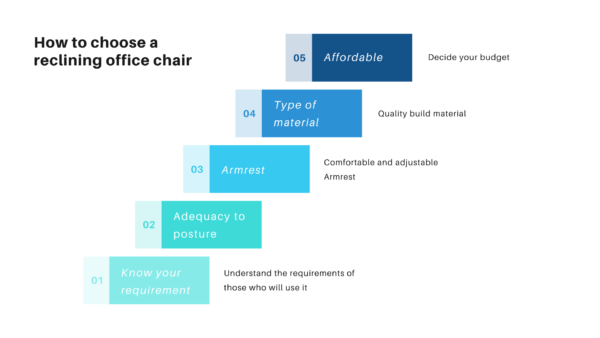 How to choose the best reclining office chair